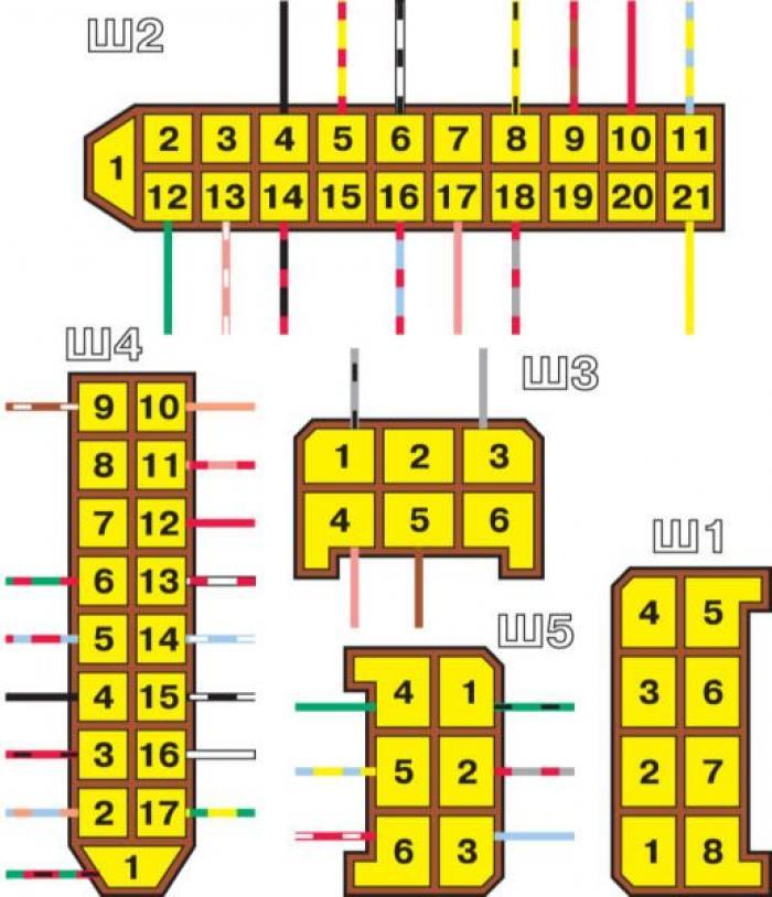 Схема и расположение блока предохранителей ВАЗ-2110, ВАЗ-2111 и ВАЗ-2112