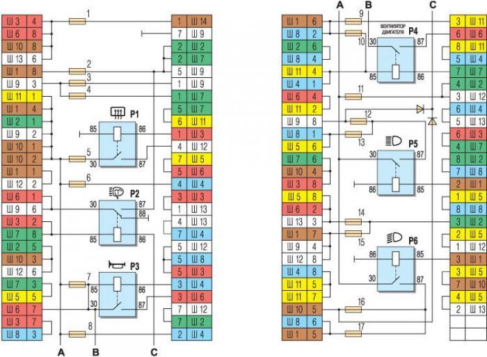 схема соединений в блоке предохранителей 2107