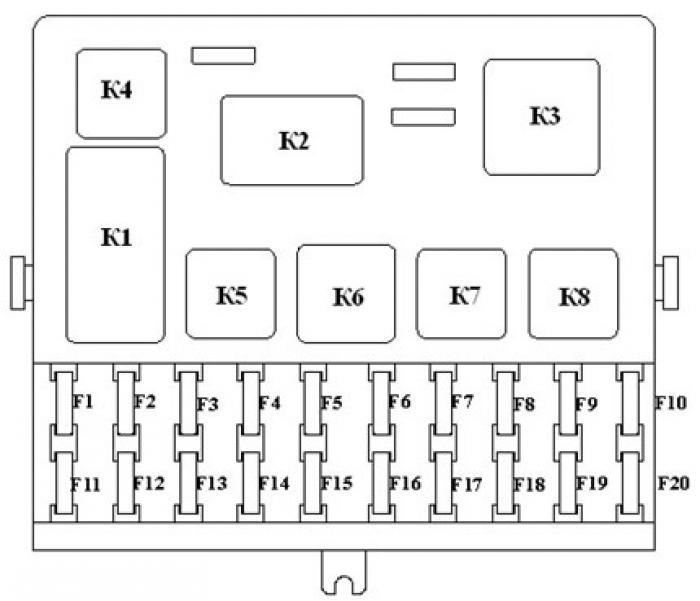 Блок предохранителей нива шевроле с описанием (до 2009 года выпуска)